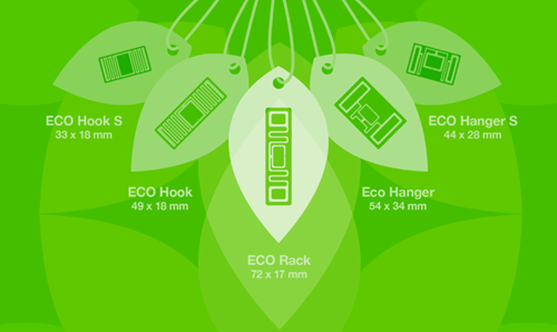 ECO RFID retail collection, Intelligent Packaging